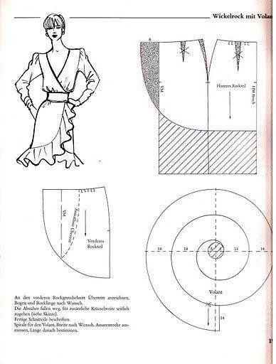 Курсы по выкройке и шитью