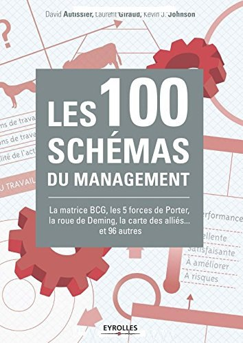 les 100 sch u00e9mas du management la matrice bcg  les 5 forces