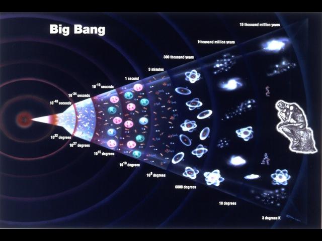 По следам тайны - Конформная циклическая космология