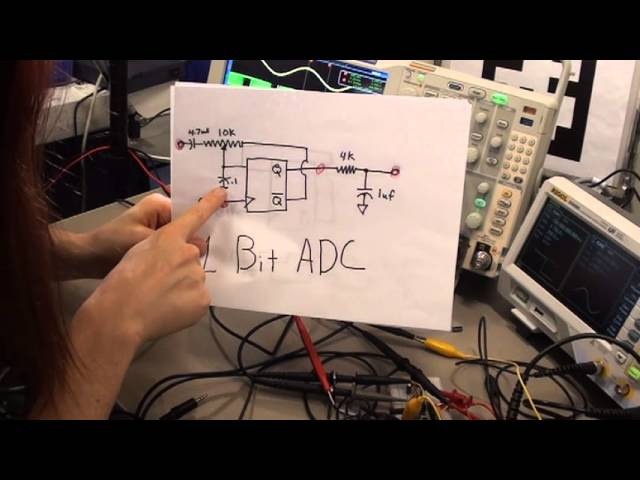 One Bit ADC Short Circuits