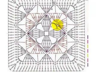 Квадрат крючком по схеме.Как научиться вязать. Уроки вязания для начинающих