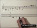 Самоучитель игры на пианино фортепиано - Урок 3. Учимся читать ноты