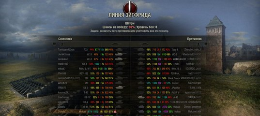 XVM для World of Tanks 9 14 (Оленемер) » World of