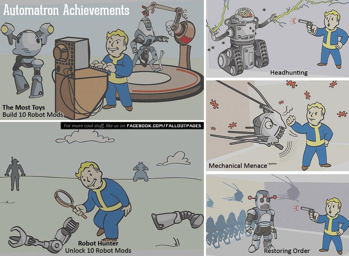 DLC Automatron для Fallout4