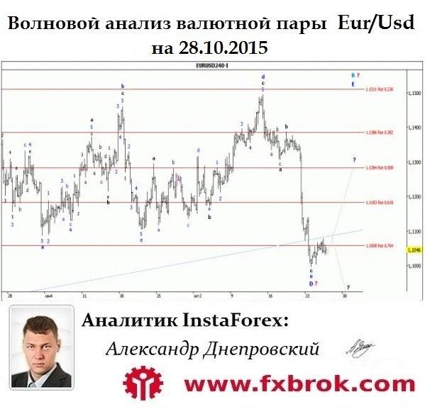 Лучший брокер Азии и СНГ- InstaForex теперь в  Днепропетровске. - Страница 23 6DdMNO6JFng