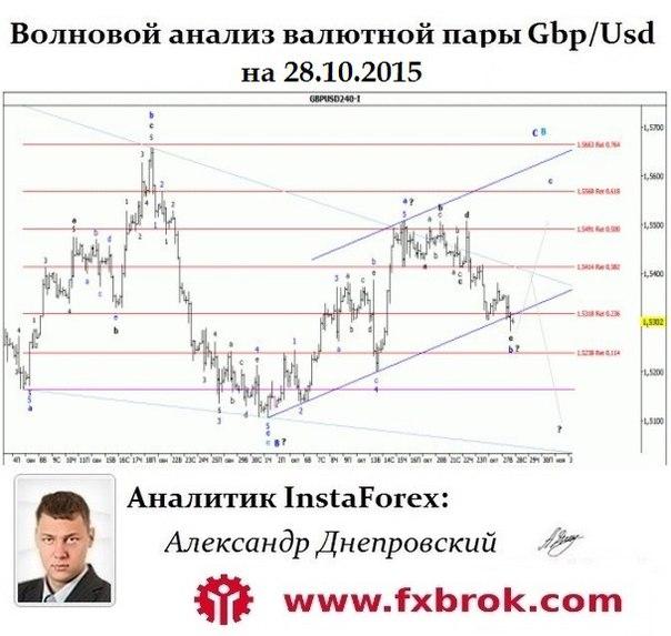 Лучший брокер Азии и СНГ- InstaForex теперь в  Днепропетровске. - Страница 23 ONT9bgUmveE