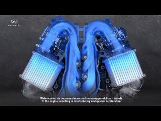 Infiniti VR Engine 3.0-liter V6 twin-turbo