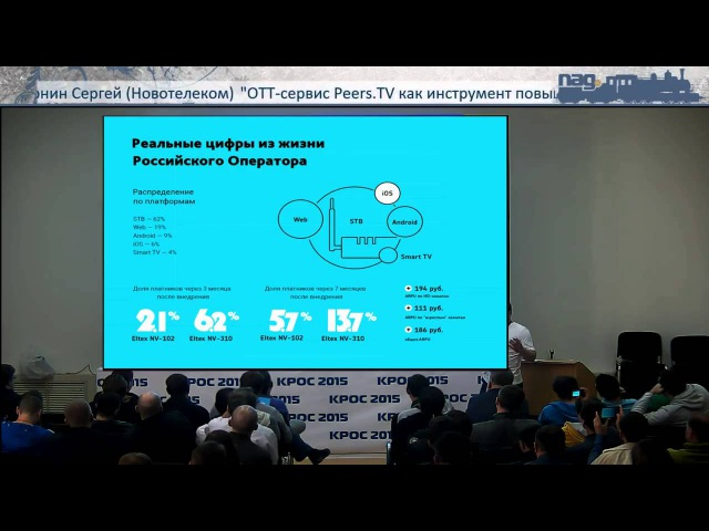 OTT-сервис Peers.TV как инструмент повышения ARPU провайдера. (Сергей Афонин, КРОС-2015)