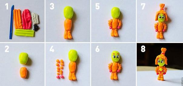 Как сделать фиксика из пластилина своими руками