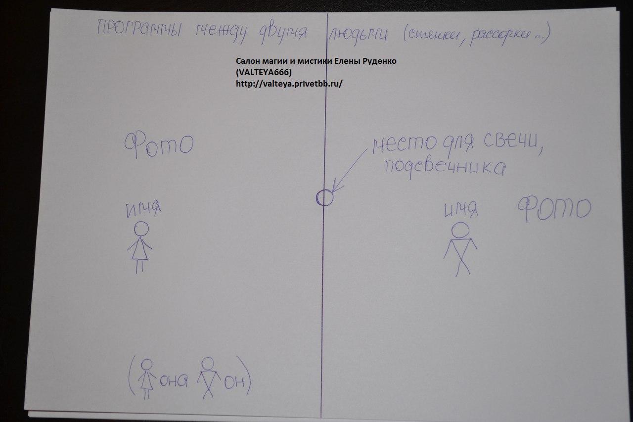 гаданиекиев - Программные свечи от Елены Руденко. 3d418_AF8Tc