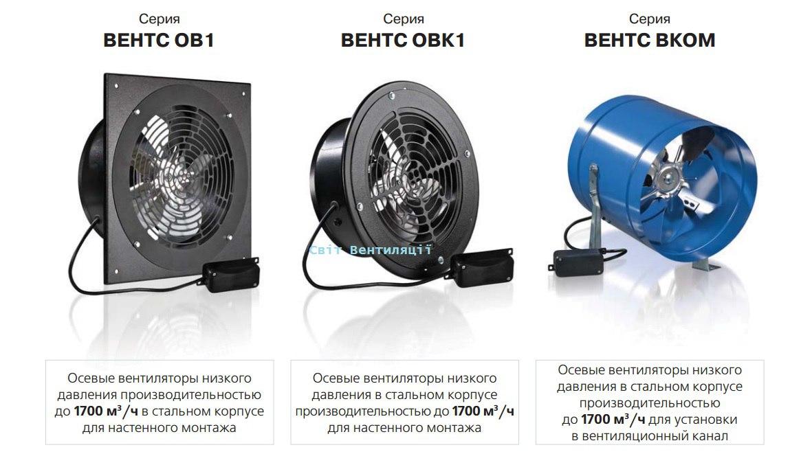 Вентилятор ВЕНТС ВКОМ 150 купить