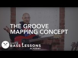 The Groove Mapping Concept - A