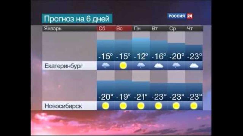 Пульс, заставка канала, прогноз погоды (Россия 24, 08.02.2010)