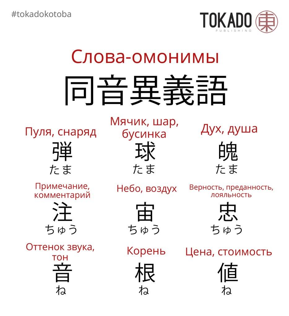 Знакомство на японском учить