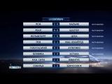 UCL 2015/16 обзор все голы 1 дня 1 тура группового этапа ЛЧ f-uefa.ru