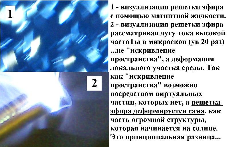 Факты доказывающие существование решетки эфира YPQTZMI-O24