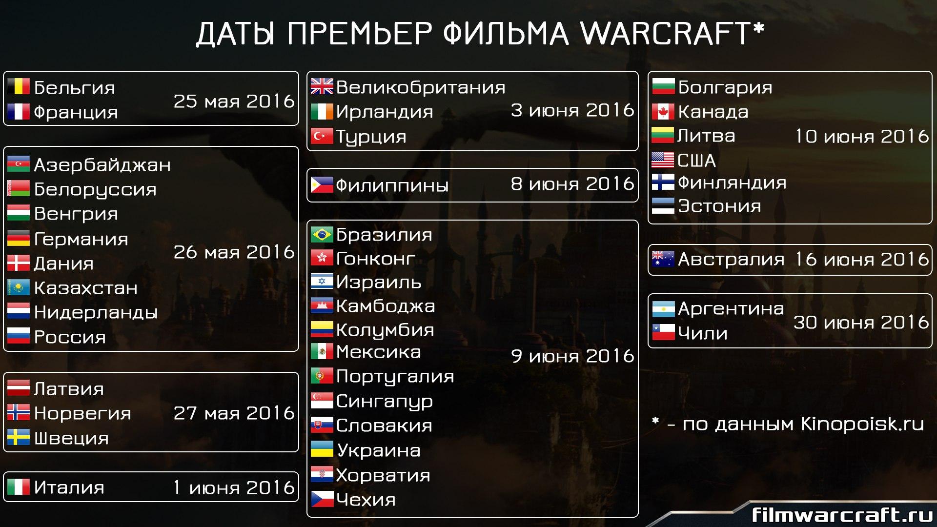 Варкрафт дата выхода россии