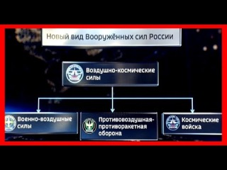 Создан новый вид вооруженных сил России. 03.08.2015