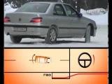 Уроки супер вождения.  Урок №5. Занос переднеприводного автомобиля.