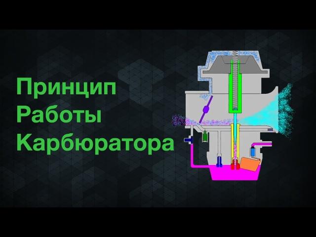 Карбюратор. Принцип работы карбюратора Carburetor. How a carburetor works | IzoFox Video