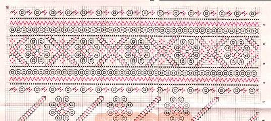 Орнамент для вышивки женского сарафана — Выкройки игрушек d8e5f5dcc8f1a
