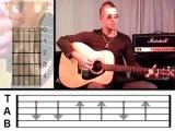 Good Riddance - Green Day | Guitar Lessons  #2 || Уроки игры на гитаре с нуля для начинающих