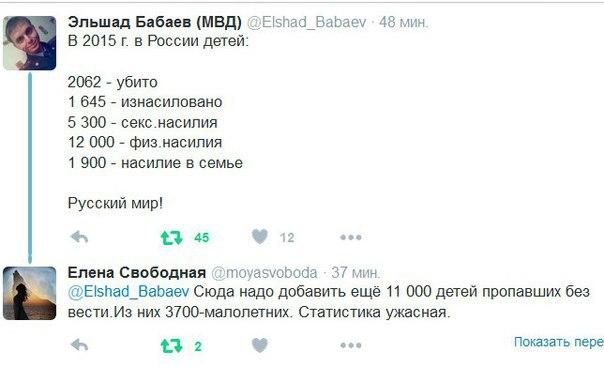Российские власти внесли блогера Вологженинову в список террористов за проукраинские посты в соцсетях - Цензор.НЕТ 8003