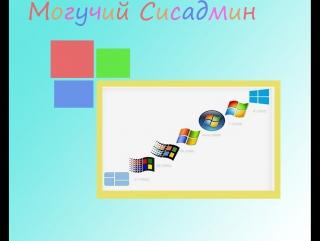 Эволюция Windows: как менялась самая популярная ОС за 29 лет
