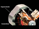 Makita Brushless Technology