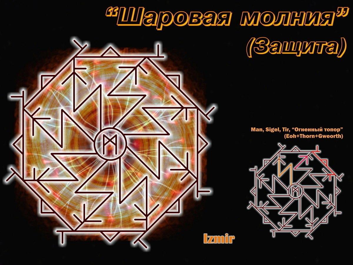 Сильная защита от колдовства, сглаза и порчи Православные иконы и молитвы 59