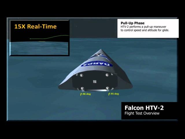 DARPA Falcon HTV-2 Flight Overview