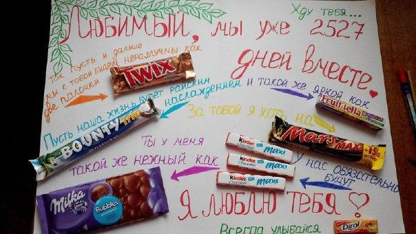 Плакат любимому своими руками из сладостей