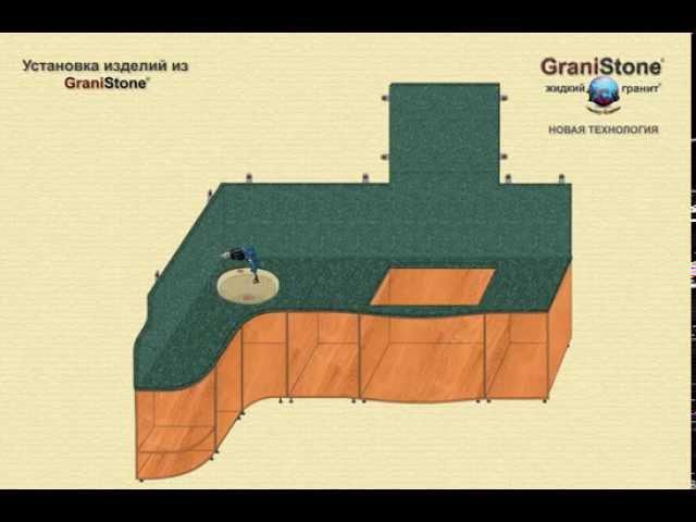 №17 Установка изделий. GraniStone -- жидкий гранит. Новая технология.