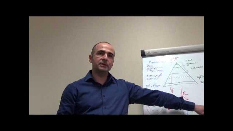 Часть III. Лекция Солярная структура организации, Денис Бугулов