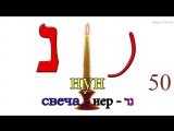 Алфавит иврита + русский перевод