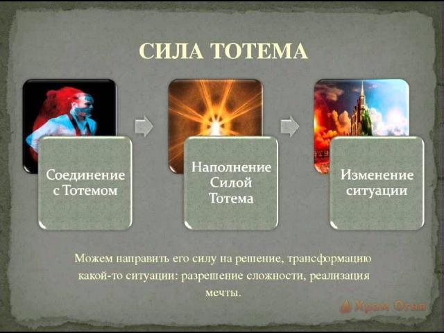 Сила Тотема. 2 практики взаимодействия с силой Тотема