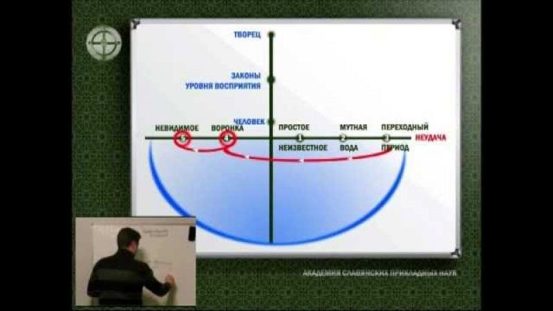 Брененгельская механика, ч-2. Олег Мальцев [семинар 2011 год]