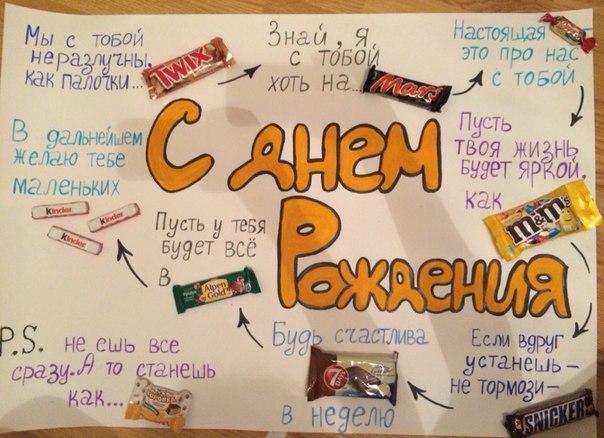 Плакат для лучшей подруги на день рождения