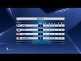 UCL Full Time Highlights 16.09.2015