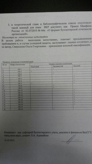 Дипломы Контрольные Курсовые г Киров ВКонтакте Рецензии на работы