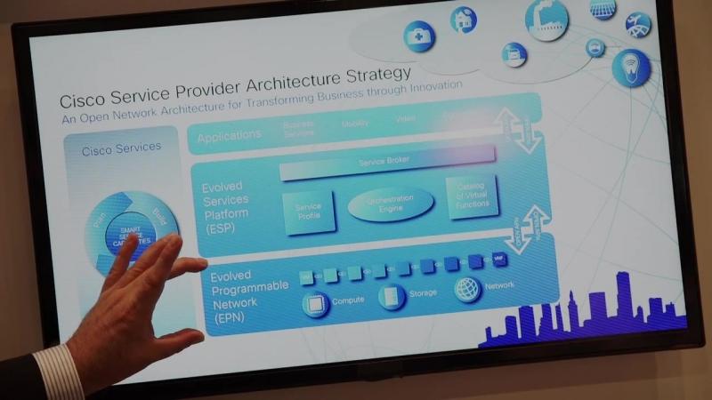 OFC2015 компании Cisco стенд дизайн – сервис-провайдер компании Cisco Архитектура