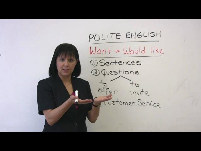 Polite English - WANT WOULD LIKE