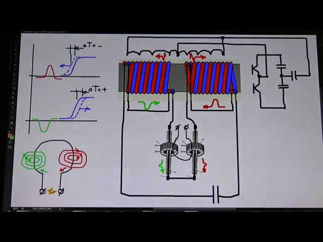 Солитоностроение. Часть 6. Дубль 7А. Солитонная машина времени.