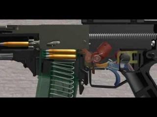 Работа автоматики автоматической винтовки HK G36