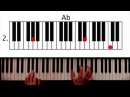 How to play: Adele - Skyfall. Original Piano lesson. Tutorial by Piano Couture.