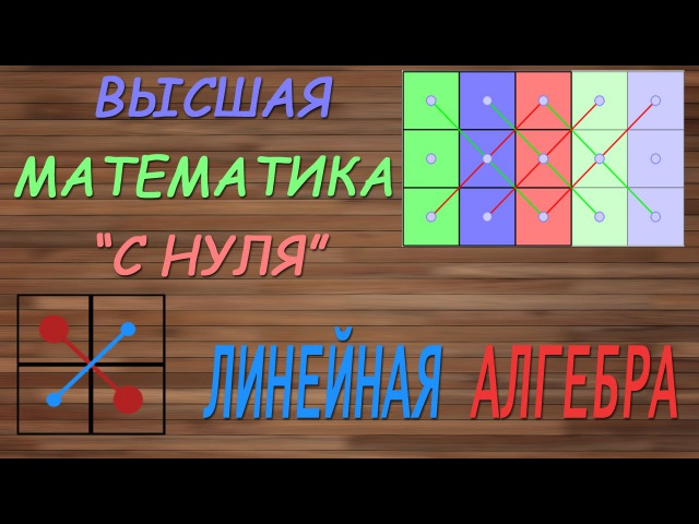 5. Вычисление определителя методом приведения матрицы определителя к треугольному виду