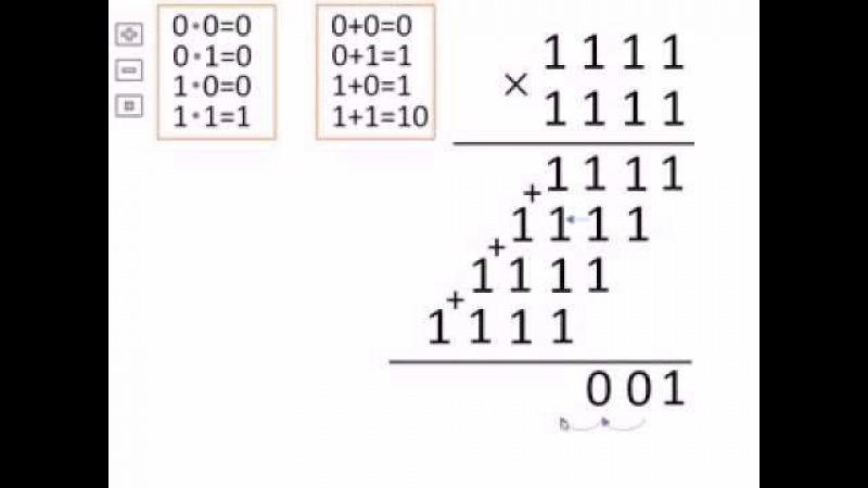 Сложение,вычитание, умножение и деление в двоичной системе счисления.