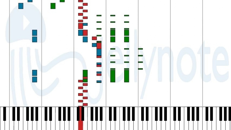 ноты Sheet Music - Sounds of Impalement - John 5