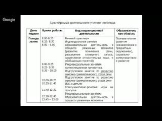Отрывок из мастер класса Микляевой Н В
