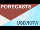 Crédit Agricole о USD/KRW